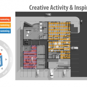 1st Floor Creative Inspiration