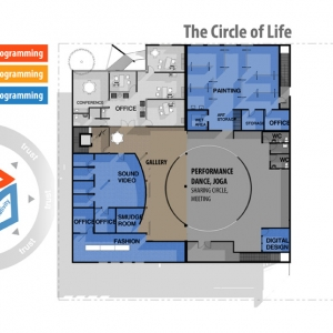 2nd Floor Circle Concept