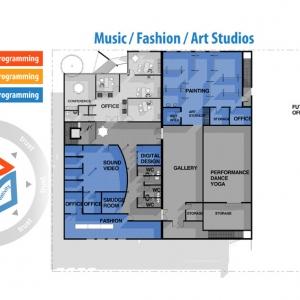 2nd Floor Music Arts Fashion